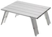 テーブル_GSI